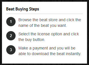 Beat Buying steps