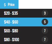 price sort